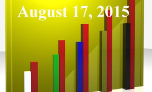 FiduciaryNews Trending Topics for ERISA Plan Sponsors: Week Ending 8/14/15