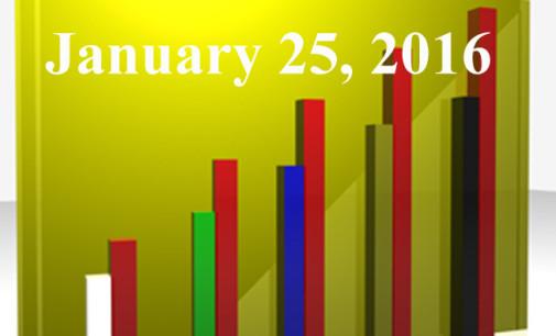 FiduciaryNews.com Trending Topics for ERISA Plan Sponsors: Week Ending 1/22/16