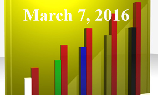 FiduciaryNews.com Trending Topics for ERISA Plan Sponsors: Week Ending 3/4/16