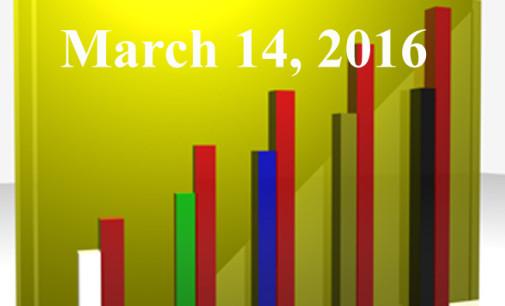 FiduciaryNews.com Trending Topics for ERISA Plan Sponsors: Week Ending 3/11/16