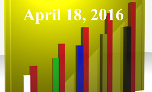 FiduciaryNews.com Trending Topics for ERISA Plan Sponsors: Week Ending 4/15/16