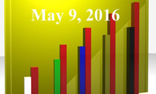 FiduciaryNews.com Trending Topics for ERISA Plan Sponsors: Week Ending 5/6/16