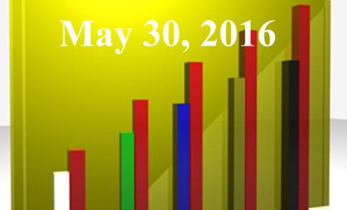 FiduciaryNews.com Trending Topics for ERISA Plan Sponsors: Week Ending 5/27/16
