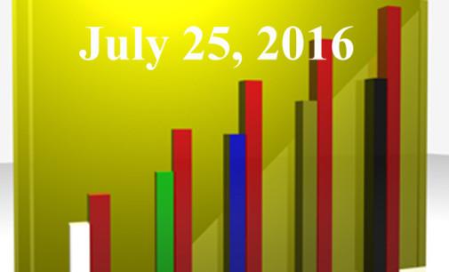 FiduciaryNews.com Trending Topics for ERISA Plan Sponsors: Week Ending 7/22/16