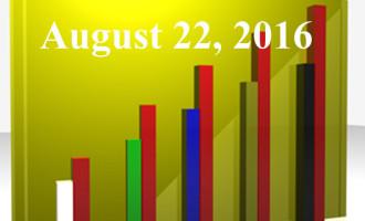 FiduciaryNews.com Trending Topics for ERISA Plan Sponsors: Week Ending 8/19/16